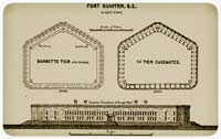 Depiction of Fort Sumter's rear Gorge Wall and interior layout, prior to the commencement of hostilities; from Crawford's Genesis of the Civil War