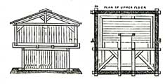 Drawings of the exterior and upper floor-plan of a typical two-story blockhouse, ca. 1864